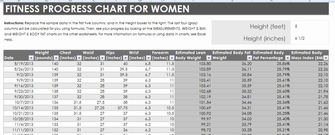 Weight Loss Measurement Chart New Fitness and Weight Loss Chart for Men and Women