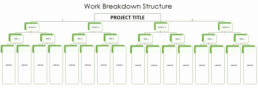 Work Breakdown Structure Template Excel Awesome Work Breakdown Structure Template for Excel