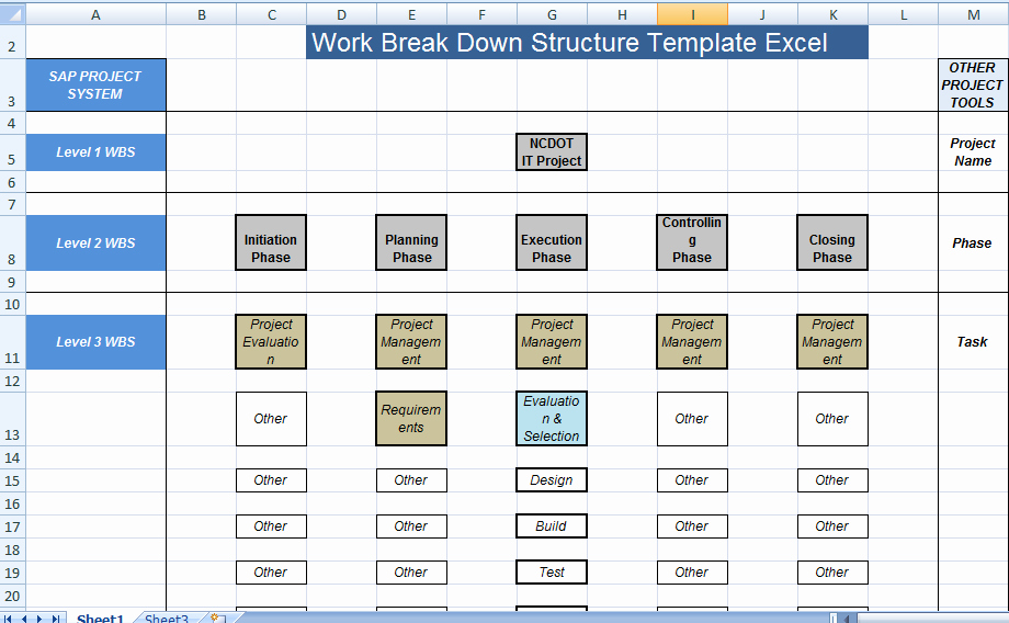 Work Breakdown Structure Template Excel Beautiful Work Breakdown Structure Template Excel