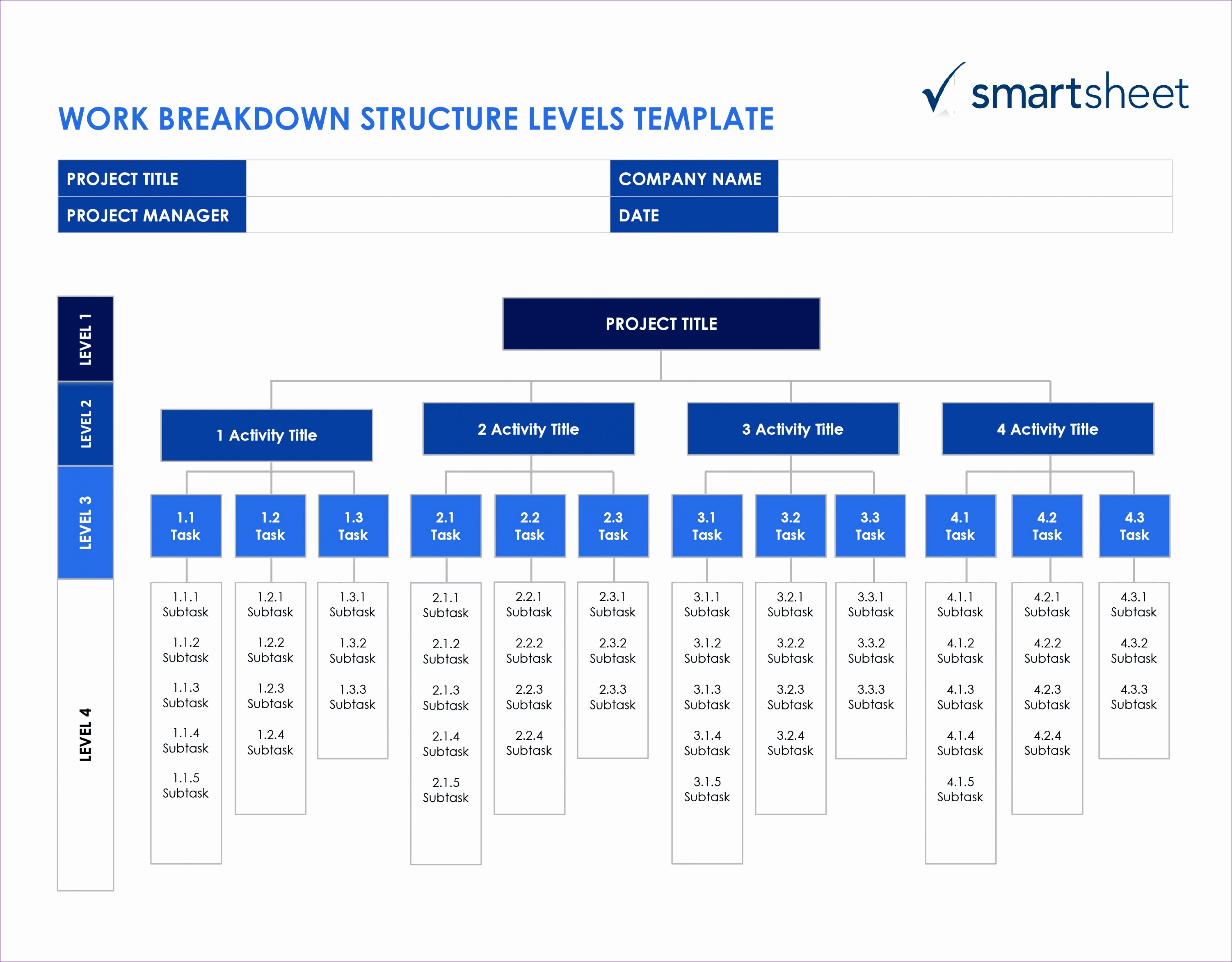 Work Breakdown Structure Template Excel Inspirational 8 Resource Planning Template In Excel Exceltemplates