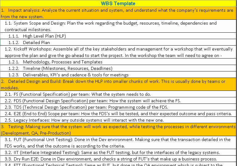 Work Breakdown Structure Template Excel Inspirational Work Breakdown Structure Wbs Template Excel Word and