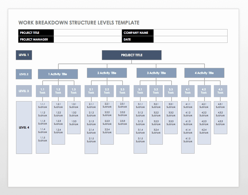 Work Breakdown Structure Template Excel Unique Free Work Breakdown Structure Templates