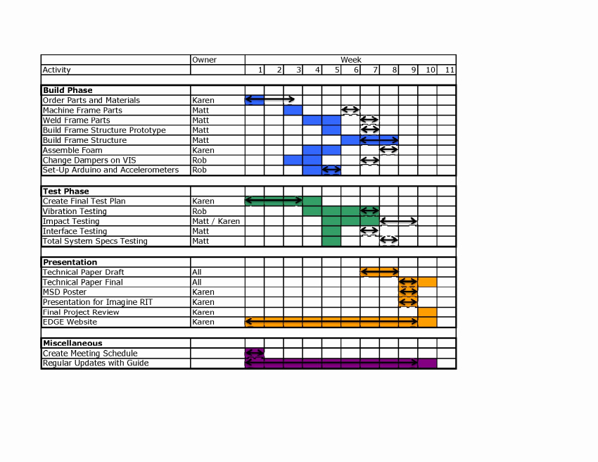 Work Breakdown Structure Template Excel Unique Work Breakdown Structure Template