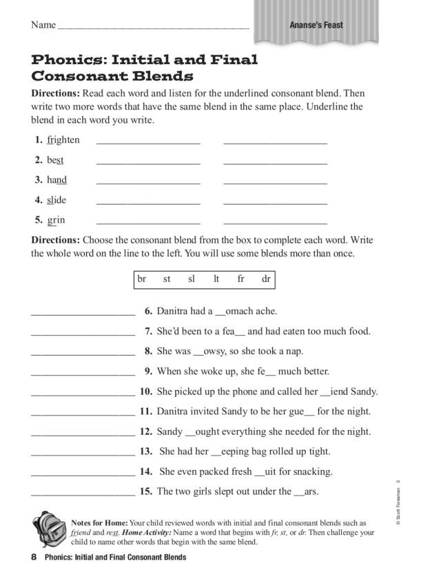 2nd Grade Consonant Blends Worksheets Consonant Blends 2 Lessons Tes Teach