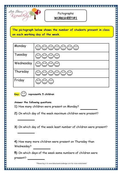 2nd Grade Pictograph Worksheets Handling Data Pictographs Worksheet