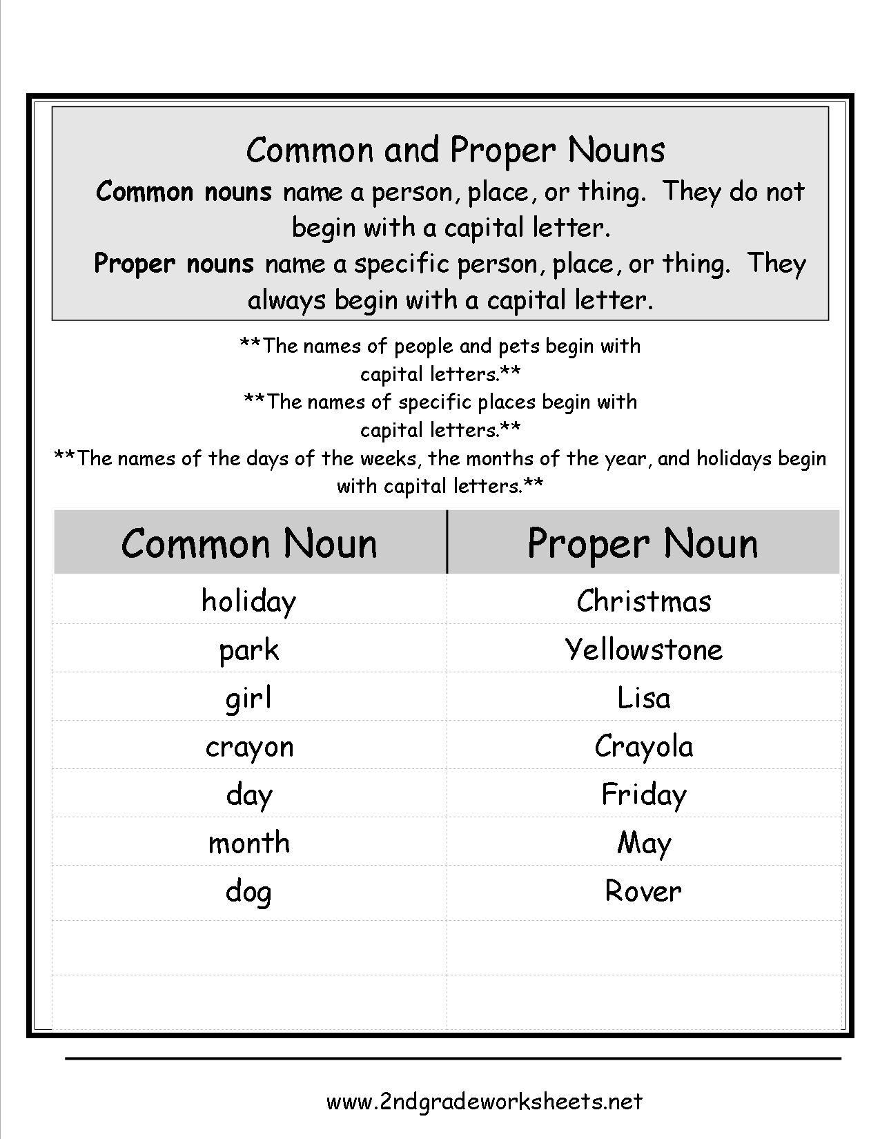 2nd Grade Proper Nouns Worksheet Mon and Proper Nouns Worksheet