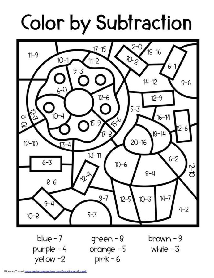 3rd Grade Art Worksheets Subtraction Color by Number Math Worksheets Mathematical