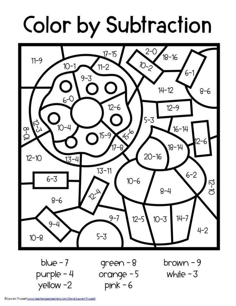 3rd Grade Coloring Worksheets Pin On Grade Worksheets