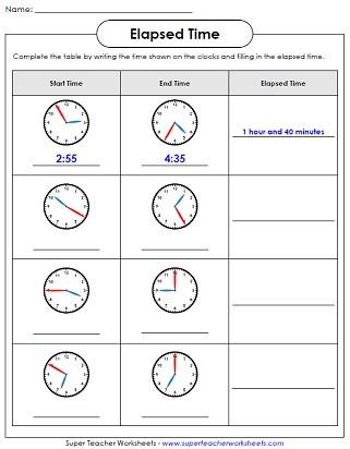 3rd Grade Math Measurement Worksheets Elapsed Time Worksheets Math Time Worksheets