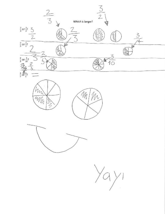 3rd Grade Math Measurement Worksheets Fractions Math Mistakes Measurement Worksheets Grade