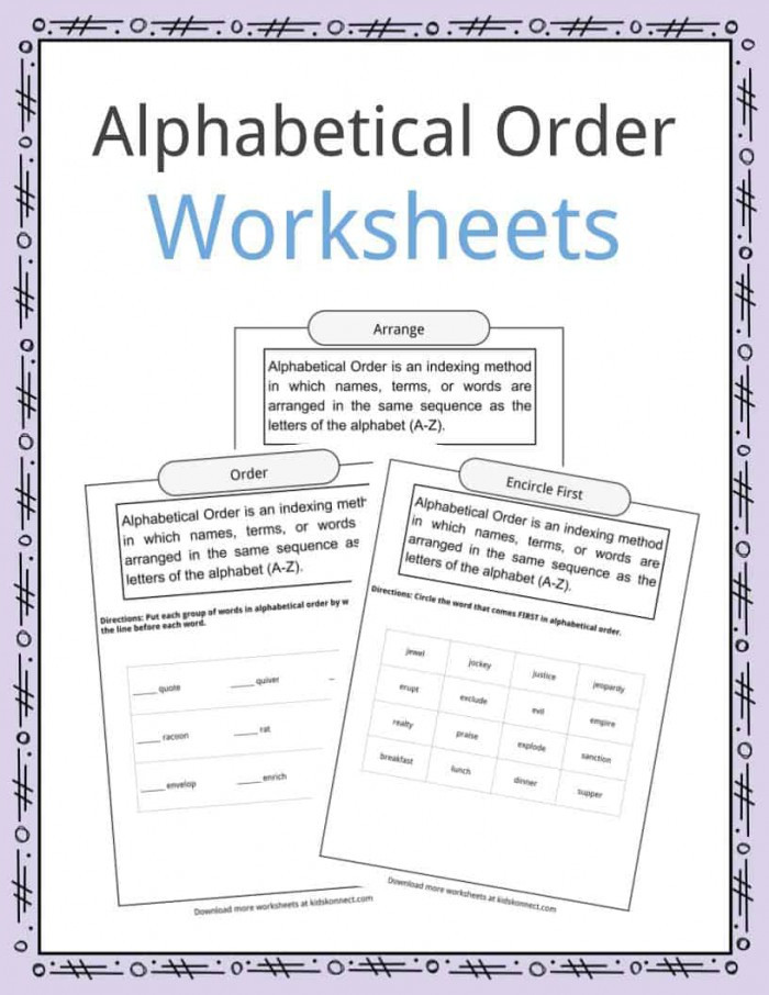 4th Grade Sequencing Worksheets Glossary All About Sequencing Worksheets