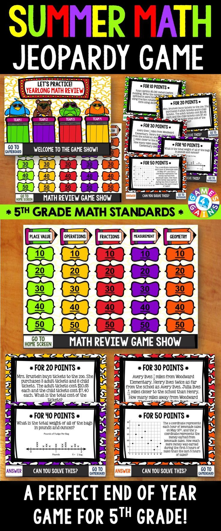 5th Grade Jeopardy Math Jeopardy Math Review Game for 5th Grade S Students
