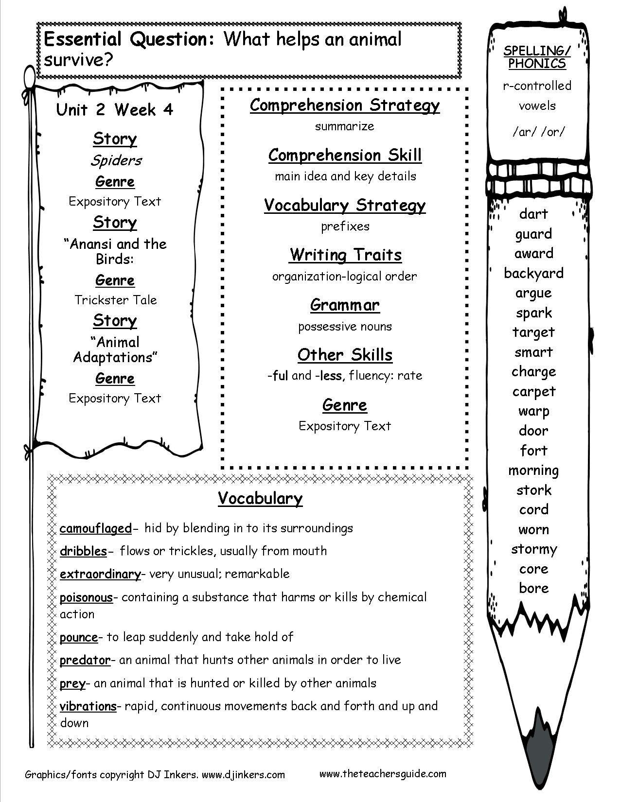 5th Grade Main Idea Worksheets Main Idea Worksheets 5th Grade for Print Math Worksheet On