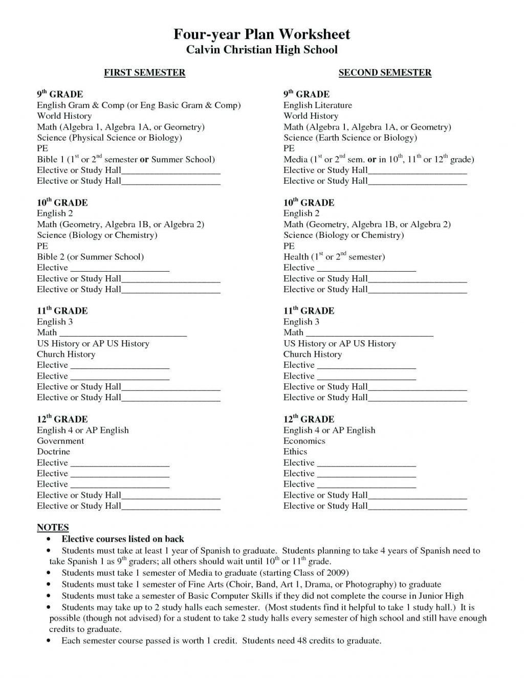 6th Grade istep Practice Worksheets 10th Grade English Worksheets