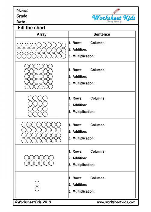 Arrays Worksheets Grade 2 Repeated Addition and Multiplication Sentences Arrays Worksheets