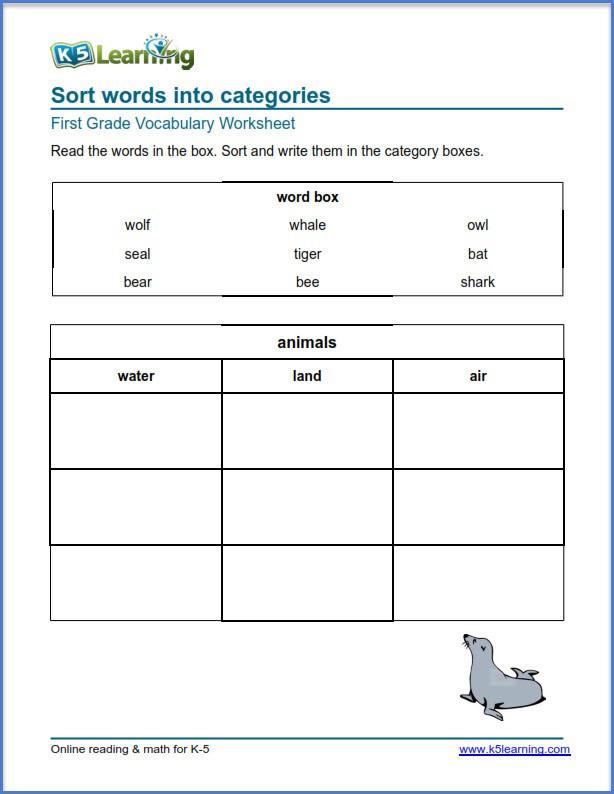 Categorizing Worksheets for Kindergarten More to sort and Categorize Worksheets