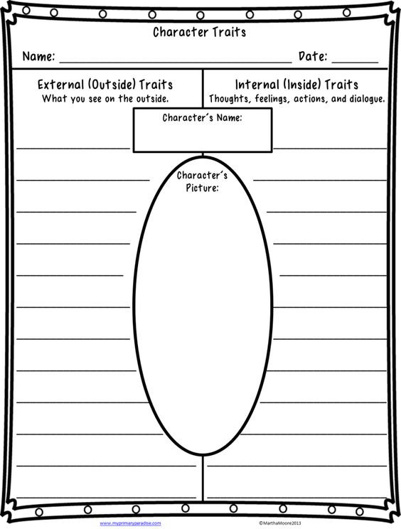 Character Traits Worksheet 2nd Grade Teaching Character Traits – My Everyday Classroom