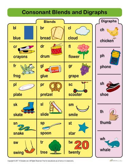 Consonant Blends Worksheets 3rd Grade Consonant Blends and Digraphs List