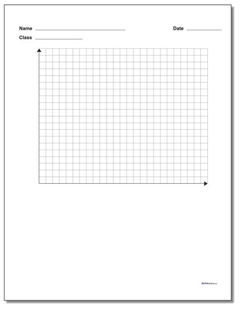 Coordinate Grid Worksheets 6th Grade Coordinate Plane Quadrant 1