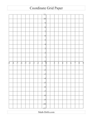 Coordinate Grid Worksheets 6th Grade Free Cartesian Plane