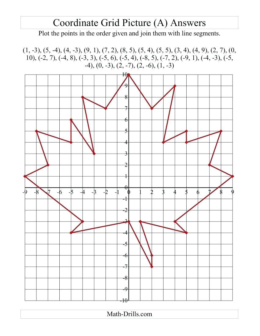 Coordinate Grid Worksheets 6th Grade Plotting Coordinates Worksheet Plotting Coordinate Points