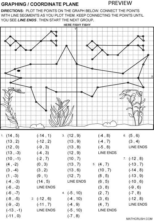 Coordinate Grid Worksheets 6th Grade Printable Fun Coordinate Graph Worksheets
