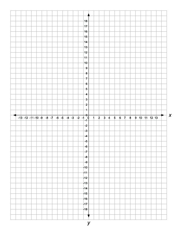 Coordinate Grids Worksheets 5th Grade Blank Coordinate Plane Worksheets Coordinate Grid Worksheets