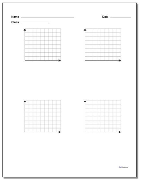 Coordinate Grids Worksheets 5th Grade Coordinate Plane Quadrant 1