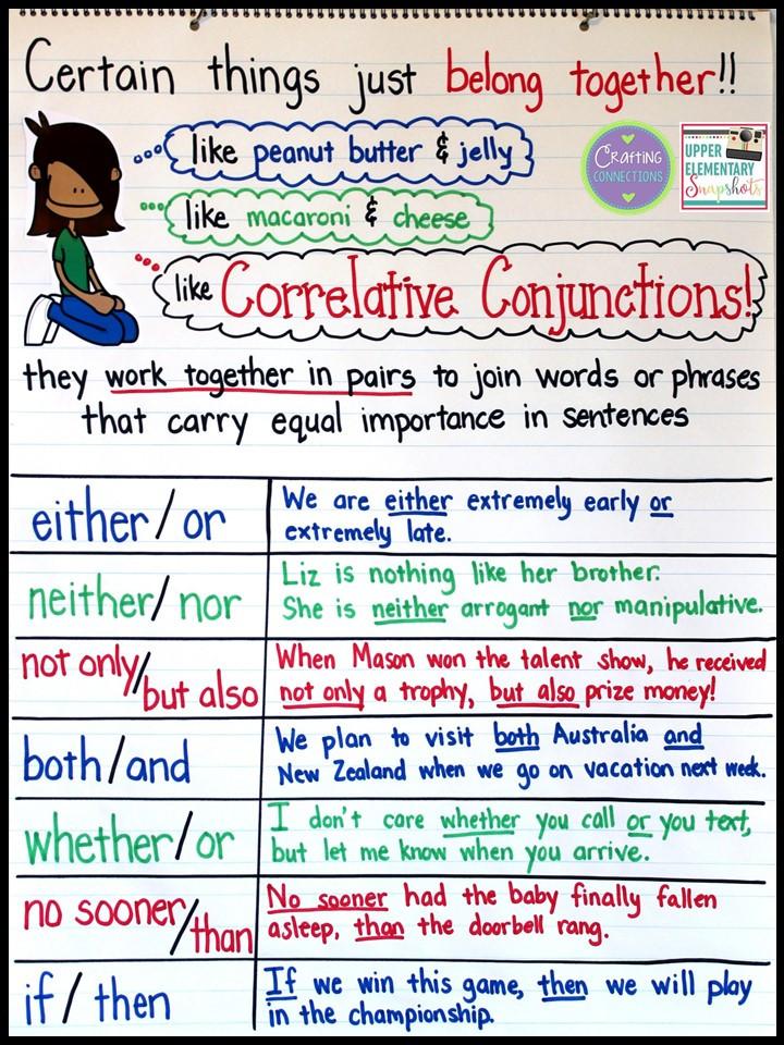 Correlative Conjunctions Worksheet 5th Grade Teaching Correlative Conjunctions