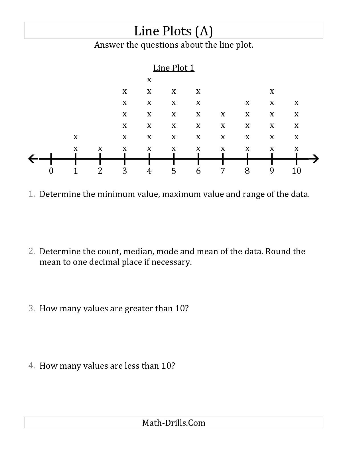Dot Plot Worksheets 6th Grade Mean Median Mode Worksheets for 6th Grade