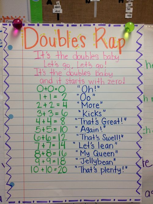 Doubles Rap Printable Doubles Rap Addition Fun You Can Watch the Video On
