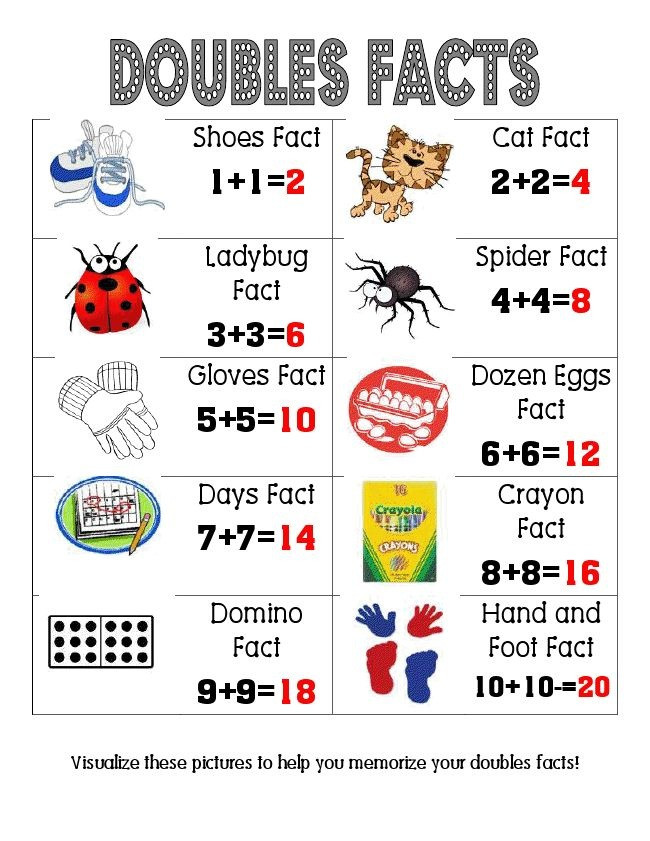 Doubles Rap Printable Doubles song Ms Nguyen S Super 2nd Graders