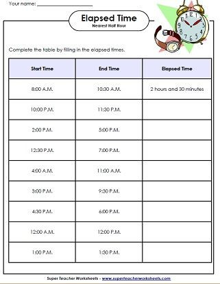 Elapsed Time 3rd Grade Worksheets Elapsed Time Activities