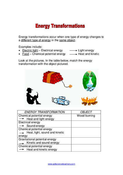 Energy 4th Grade Worksheets Energy Transformations Worksheet for 4th 8th Grade