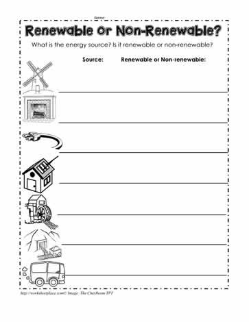 Energy 4th Grade Worksheets Renewable or Non Renewable Energy Worksheets
