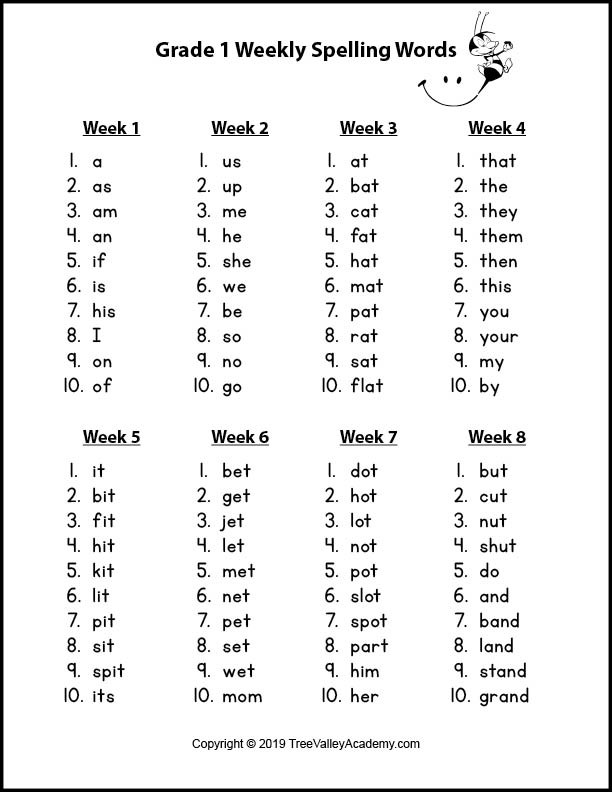 First Grade Spelling Words Worksheets 1st Grade Spelling Words 32 Weekly Spelling Lists