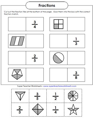 Fractions Worksheets 2nd Grade Basic Fraction Worksheets & Manipulatives
