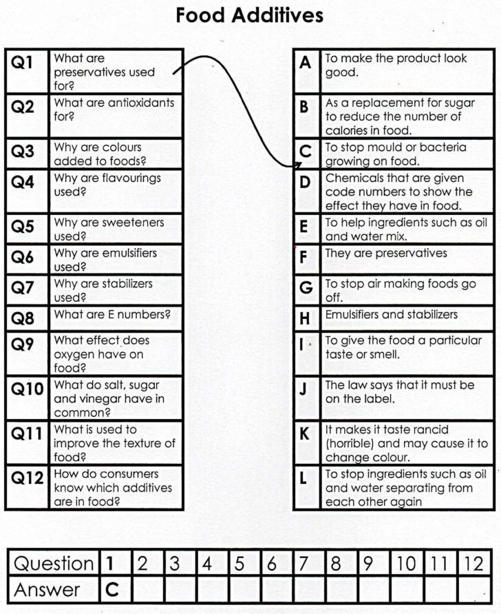 Free 8th Grade Science Worksheets Science Worksheet Food Printable Worksheets and Activities