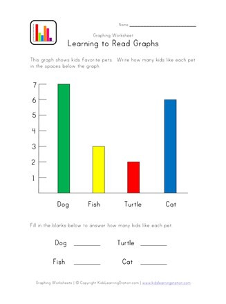 Free Printable Bar Graph Bar Graph Worksheet with Pets theme