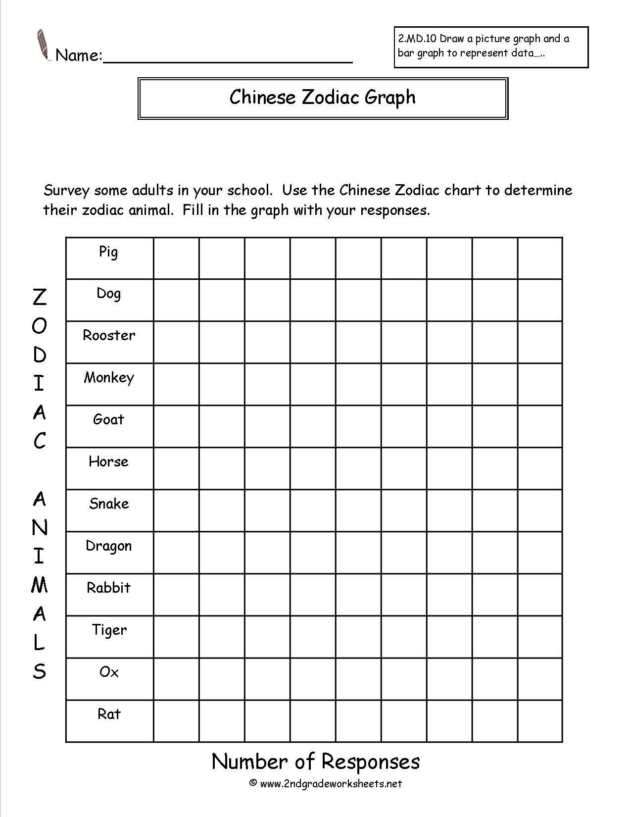 Free Printable Bar Graph Free Reading and Creating Bar Graph Worksheets