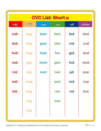 Free Printable Cvc Worksheets Printable Cvc Word List