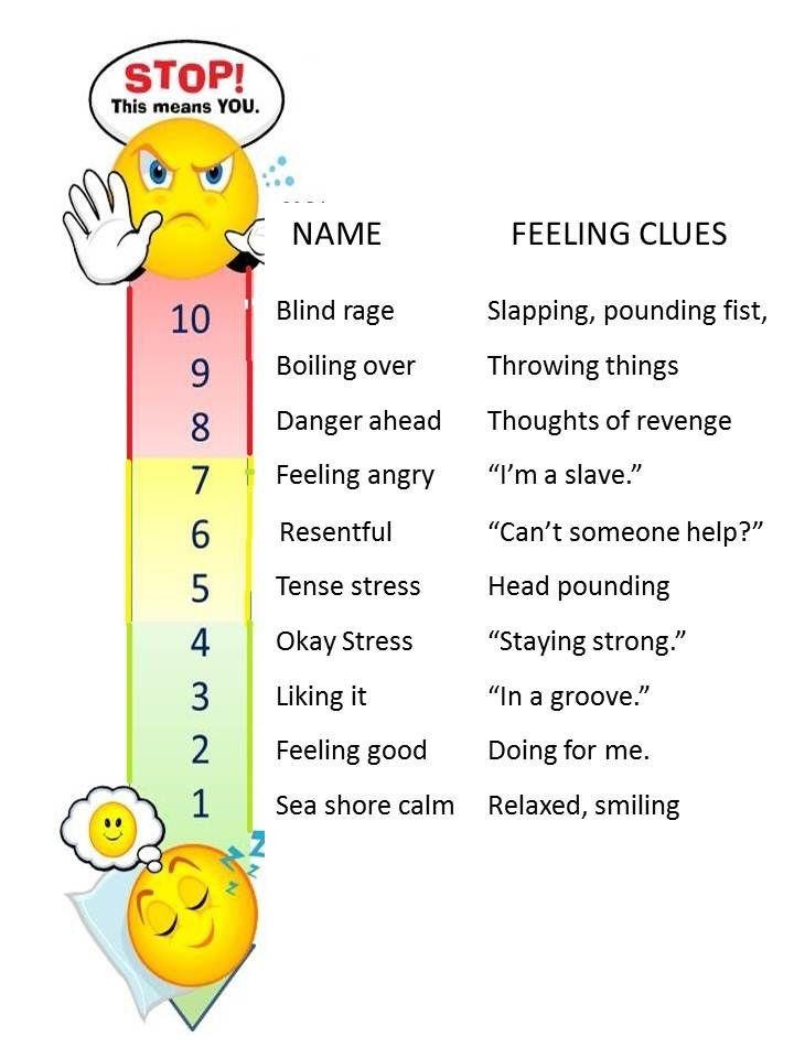 Free Printable Feelings Worksheets Printable Feelings thermometer Darwing Free Image