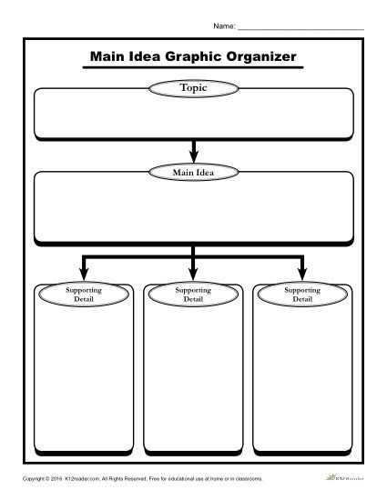 Free Printable Main Idea Worksheets Main Idea Graphic organizer