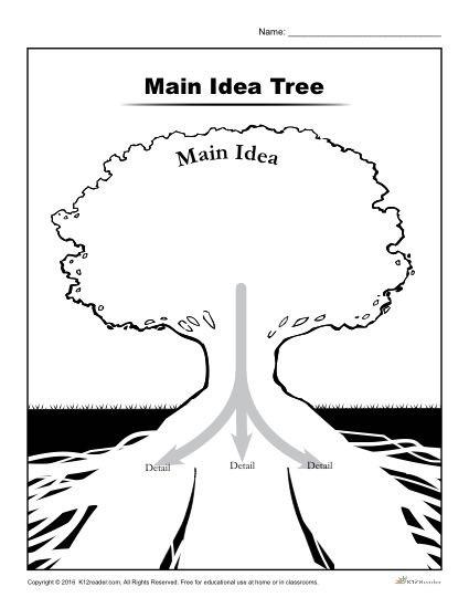 Free Printable Main Idea Worksheets Main Idea Tree
