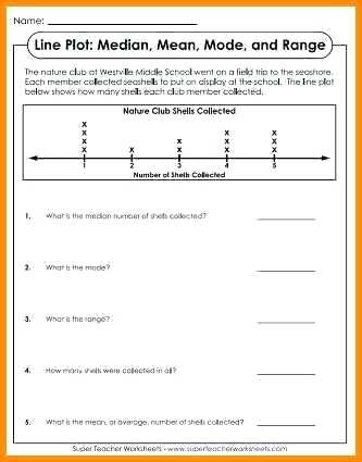 Frequency Table Worksheets 3rd Grade Mean Mode Median Worksheets Mean Mode Median Worksheets and