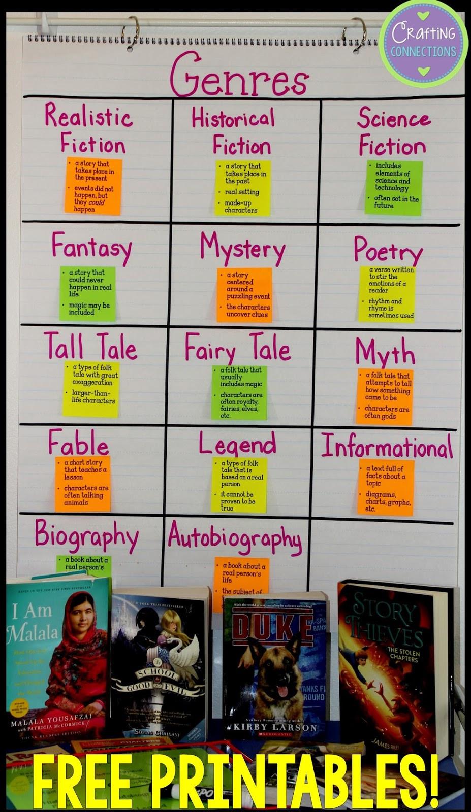 Genre Worksheets 4th Grade Genre Activities Free Printables