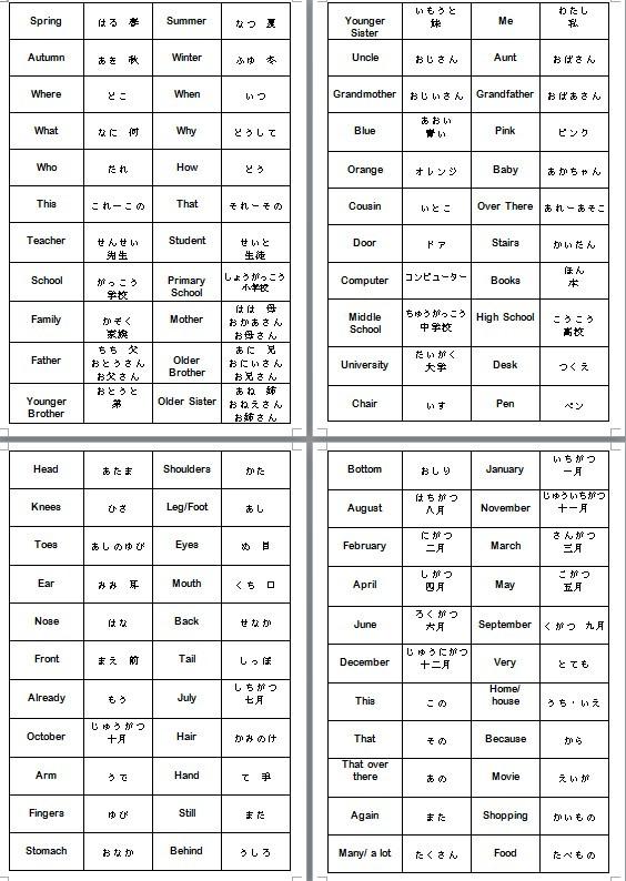 Japanese Worksheets Printable Basic Japanese Essentials Japanese Teaching Ideas