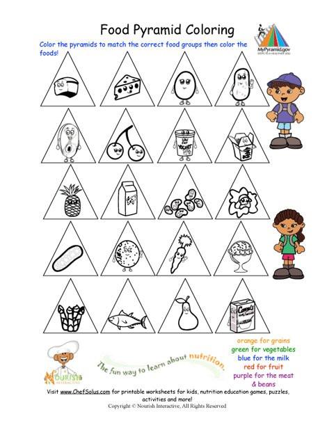 Kindergarten Nutrition Worksheets Printable Color the Food Groups Worksheet