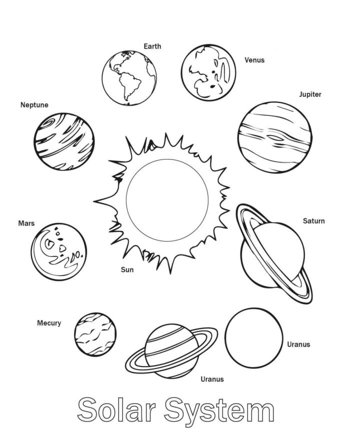 Kindergarten Science Worksheets Free Free Printable solar System Coloring for Kids Objects In the