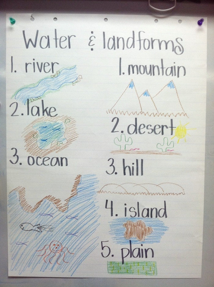 Landforms Worksheet for Kindergarten 21 Landforms for Kids Activities and Lesson Plans Teach Junkie